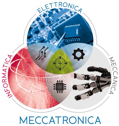 Meccatronico